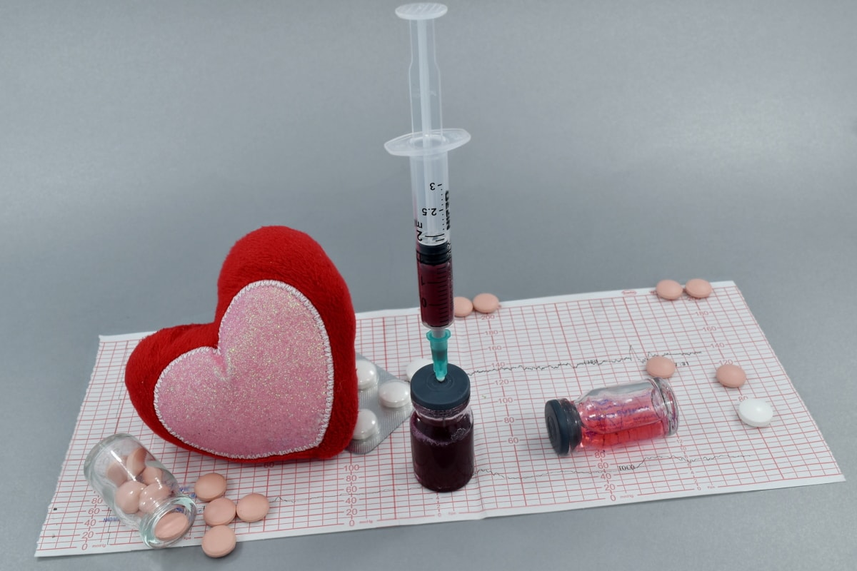 Analiza krwi, ciśnienie krwi, krwiobiegu, Kardiologia, choroba wieńcowa, koronawirus, COVID-19, choroby, Farmakologia, SARS-CoV-2