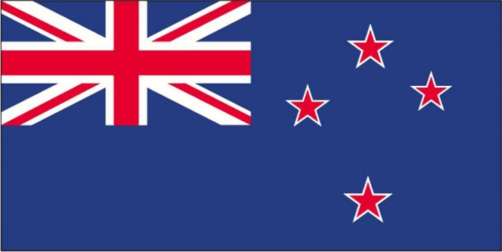 flag, Zealand