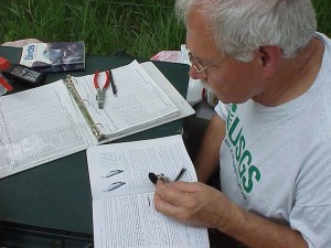 Mann, Lesen, Schreiben, Tabelle